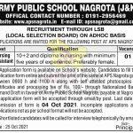 APS Nagrota Jobs Recruitment 2021.