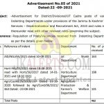 JKSSB Jobs Recruitment 2021 462 posts.
