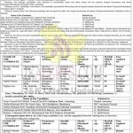 Government Unani Medical College Selection list.