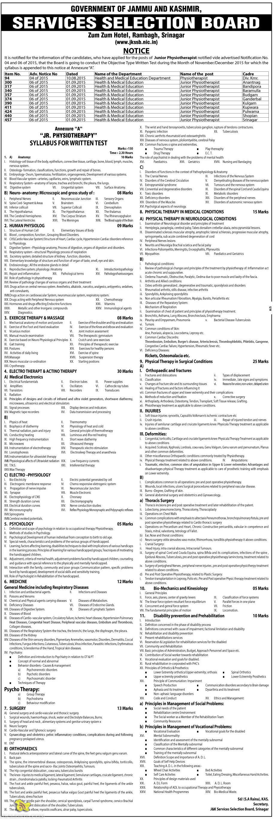 jkssb syllabus for jr physiotherapy