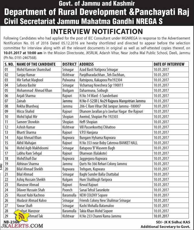 IEC Consultant under MGNREGA Interview Notification
