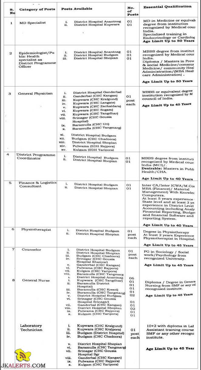 govt jobs directorate of health services kashmir npcdcs how to apply