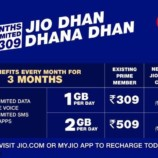 Reliance Jio launches 'Dhan Dhana Dhan' offer