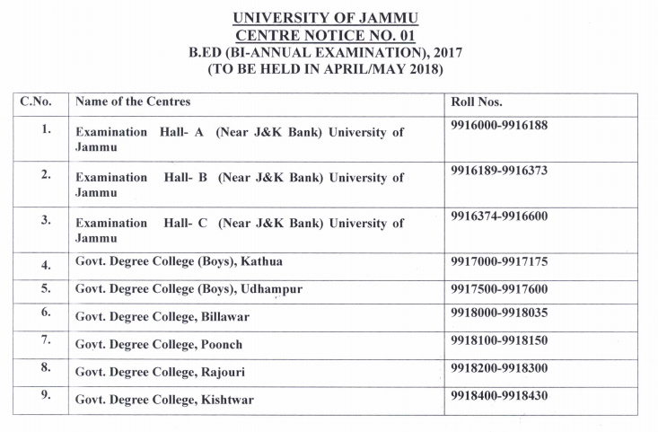jammu-university-centre notice
