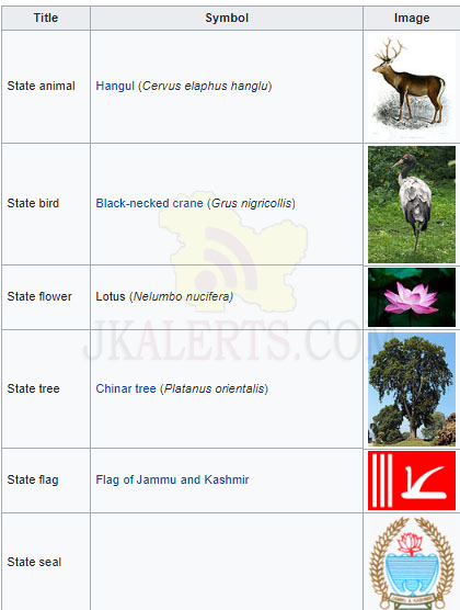 symbol of J&K State