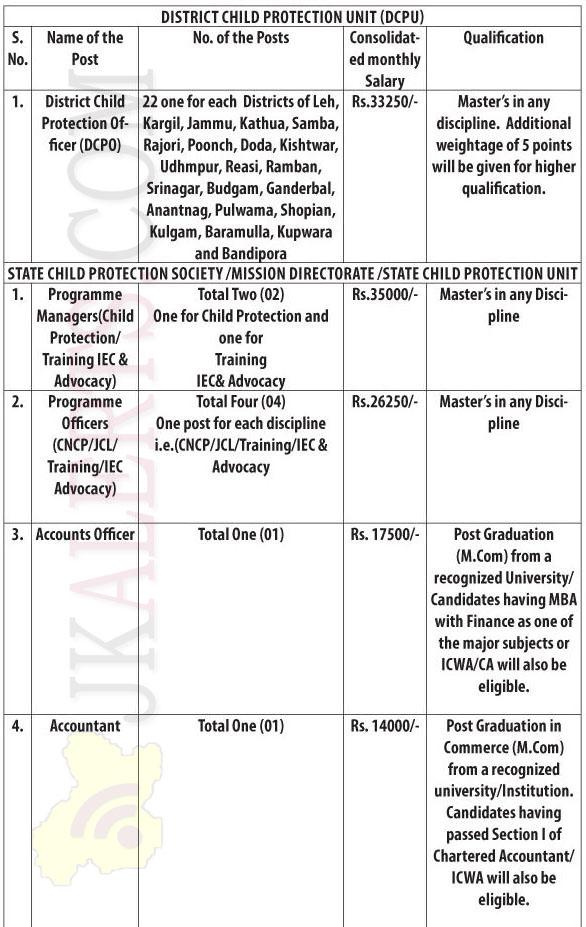govt-jobs-social-welfare-jK Jk Bank Job Online Form on movie cast, movie louise, jason statham, dvd cover, description askari, vancany applicationfor fild supervisor, model covering letter for,
